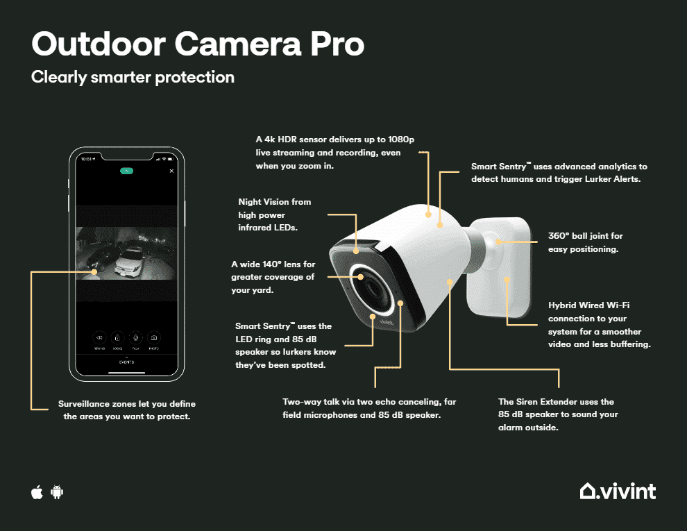 outdoor camera features