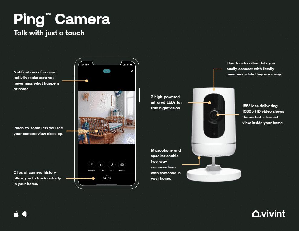 indoor camera features
